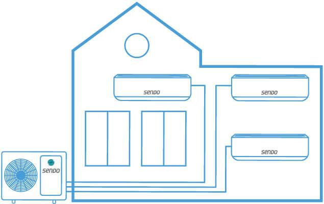 Haus mit Multi Split Anlage